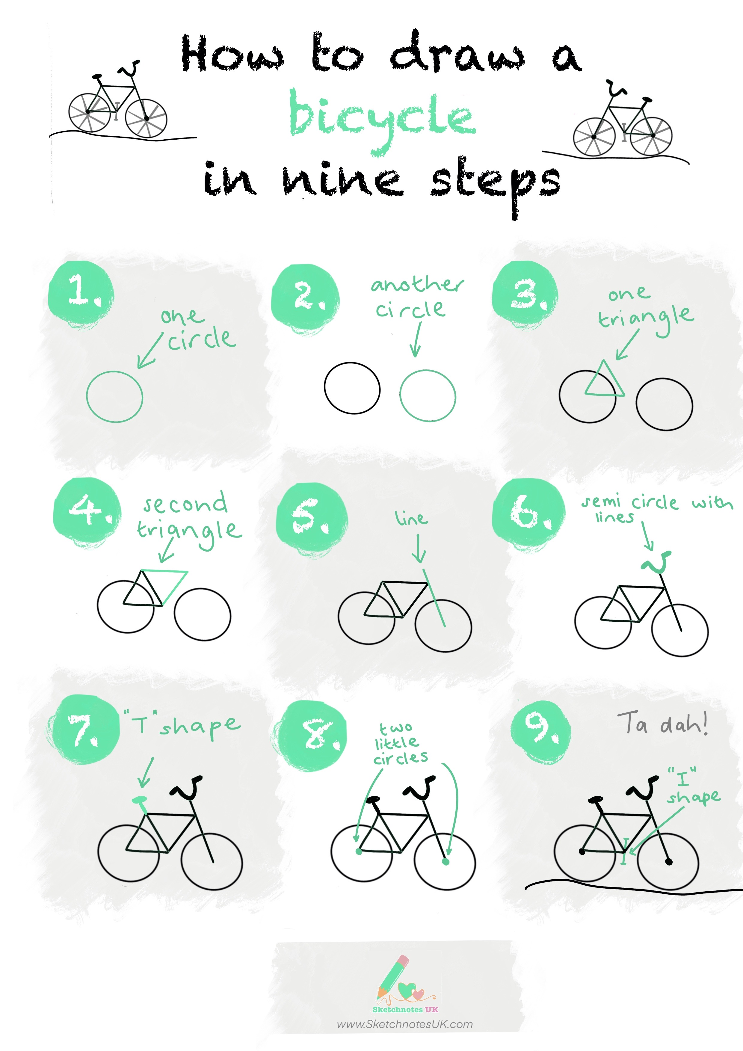 How to draw a bicycle.JPG
