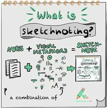 what_is_sketchnoting.jpg