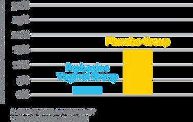 probaclac-vaginal-stat-2.png