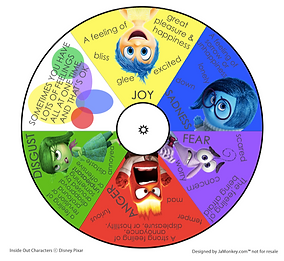 edited inside out emotions wheel.png