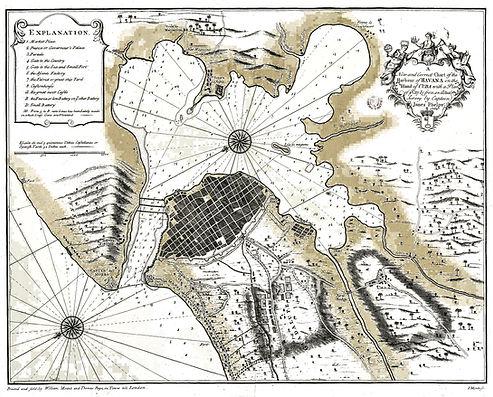 1762_Plano de la ciudad y puerto de La H