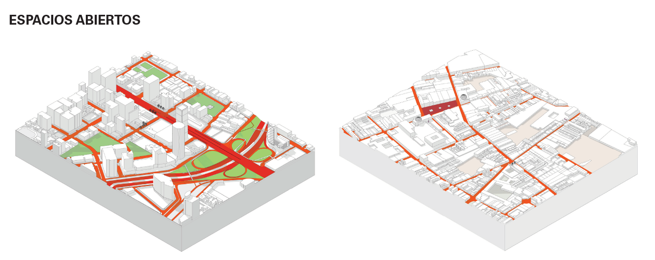 Mapping open spaces (espacios abiertos)