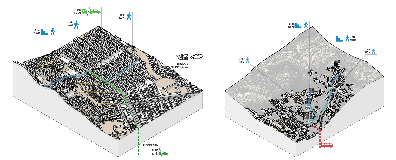 Mapping mobility (movilidad)