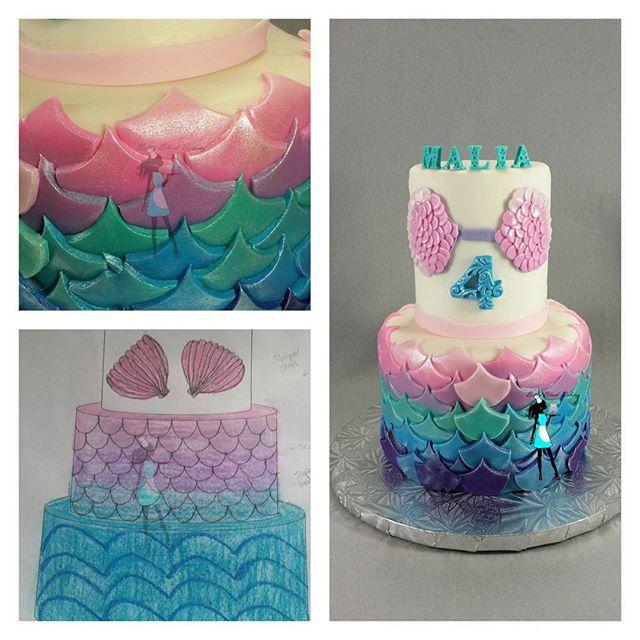 """Mini mermaid birthday cake. 4"""" and 6"""""""