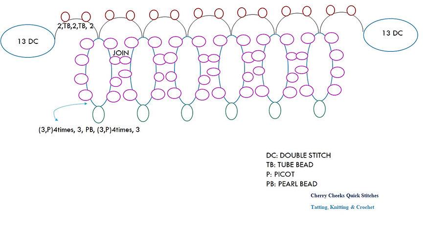 Tatting Earrings Pattern