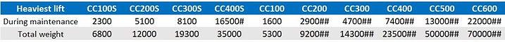 Cone%20crusher%20weights%20new%202_edite