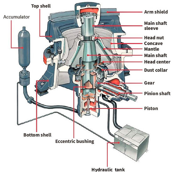 Cone Crusher detailed drawing.jpg