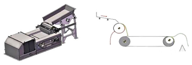 Eddy Current Magnetic Separation