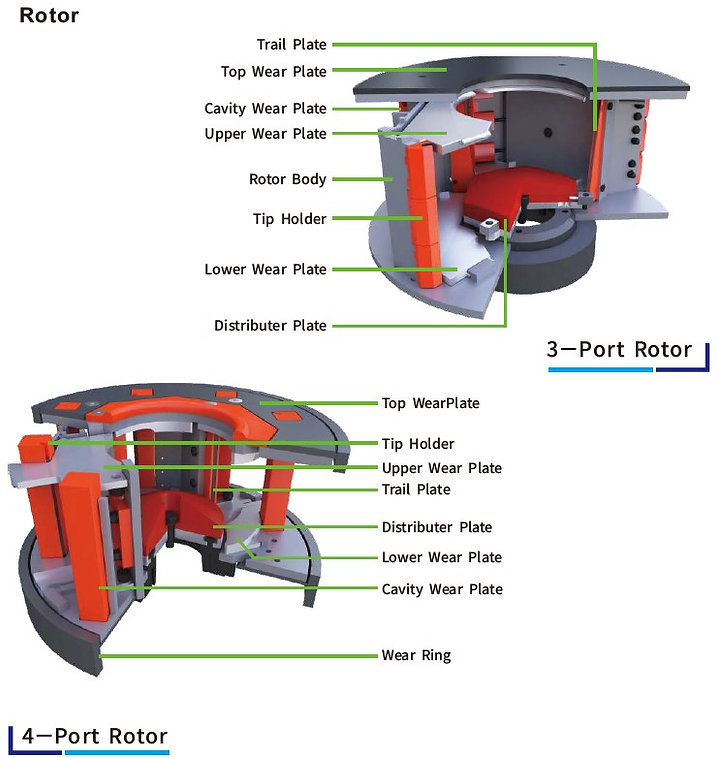 Vertical Impact crusher rotor