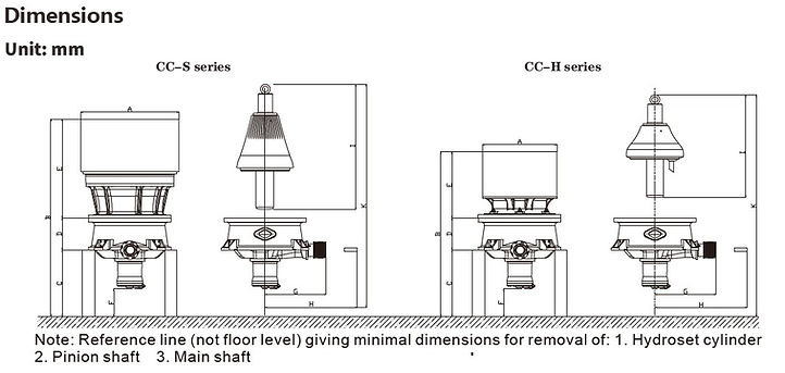 Cone crusher dimensions.jpg