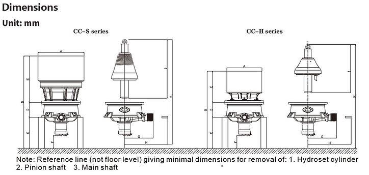 Cone crusher dimensions.jpg