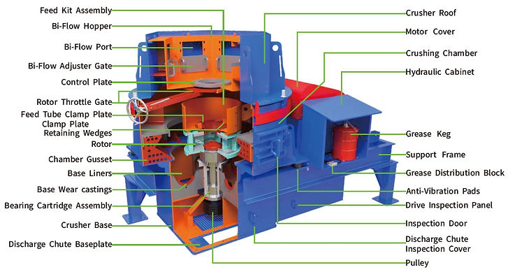 Verticle shaft impact crusher