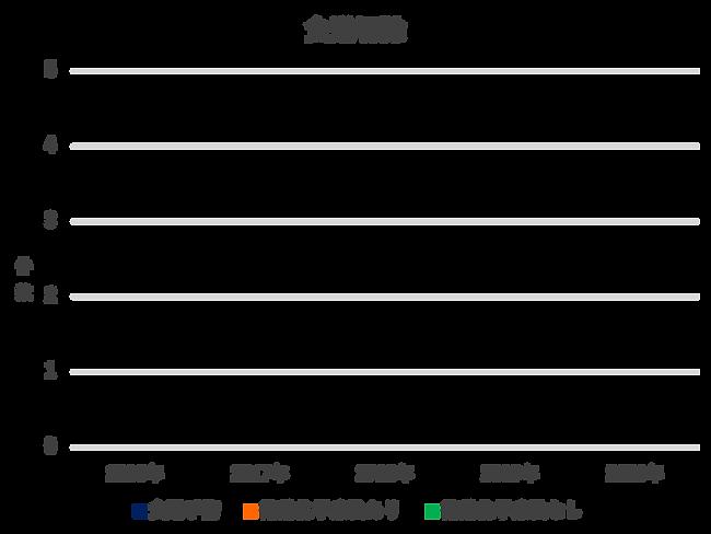昭和大学藤が丘病院消化器・一般外科-食道切除2021.png