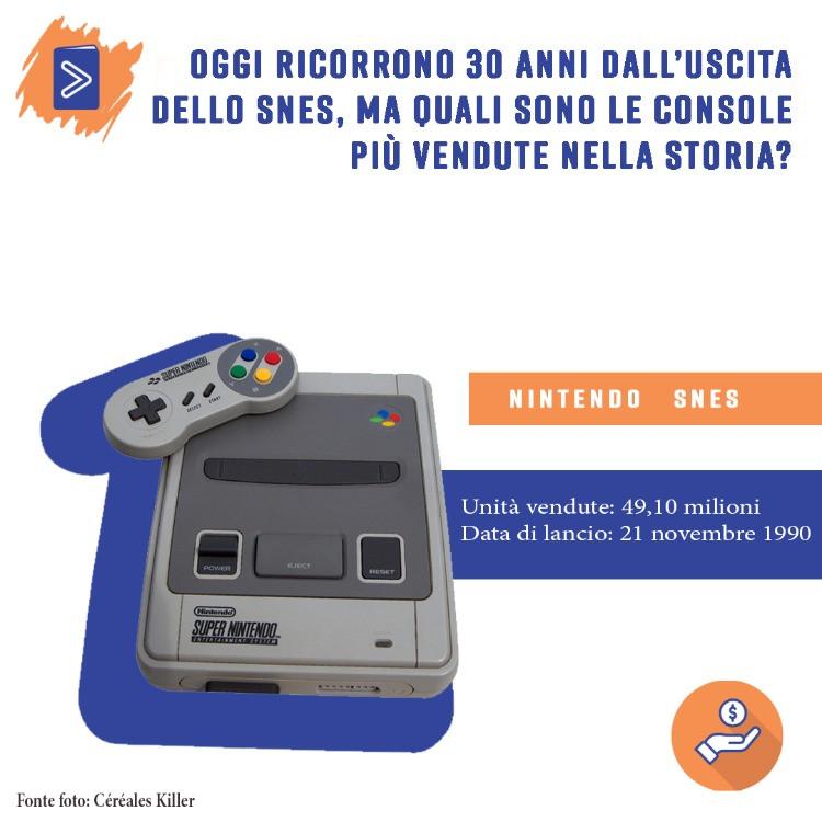 Oggi ricorrono 30 anni dall'uscita del Nintendo SNES!