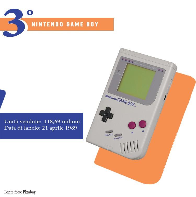 3° Posto - Nintendo Game Boy