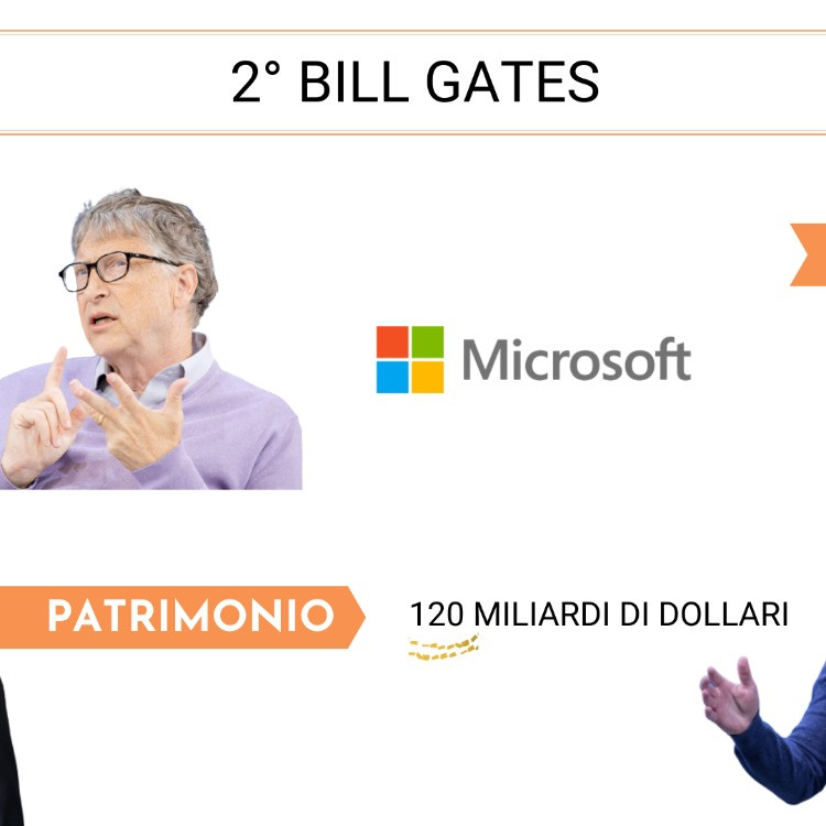 2° Posto - Bill Gates