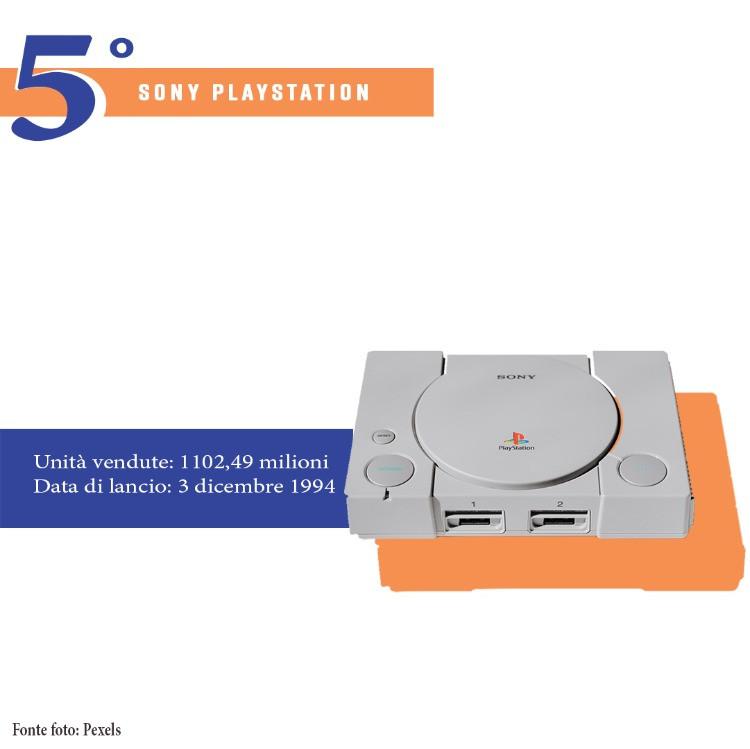 5° Posto - Sony Playstation 1