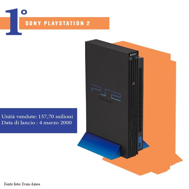 1° Posto - Sony Playstation 2