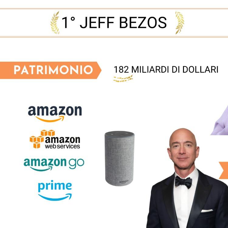 1° Posto - Jeff Bezos