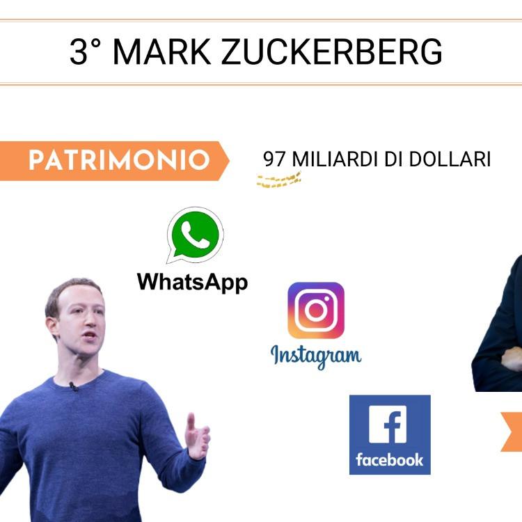3° Posto - Mark Zuckerberg