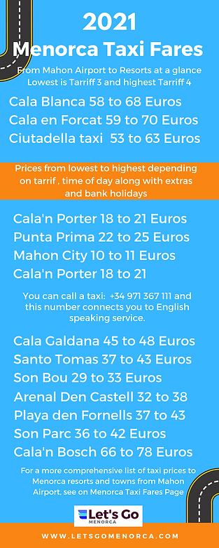 Menorca Taxi Fares 2021
