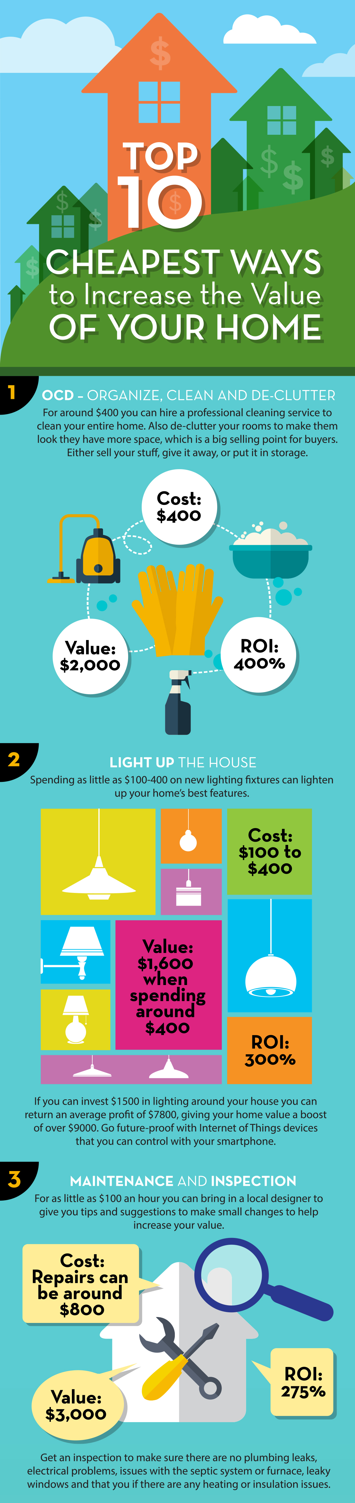 10 Est Ways To Increase The Value Of Your House Cw Horse Properties Home