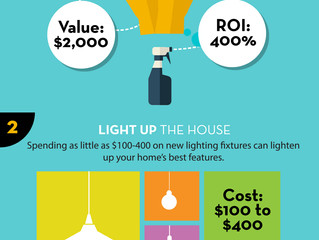 10 cheapest ways to increase the value of your house