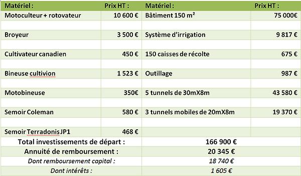 Tabl 3.PNG