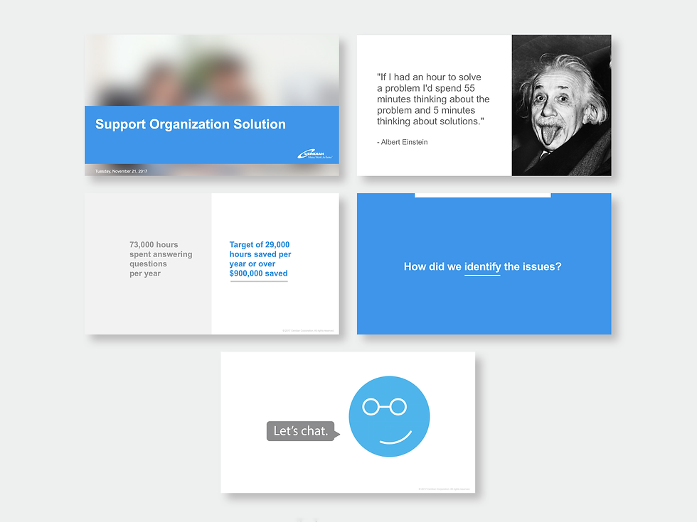 PowerpointCeridian-Leadership-AI.png