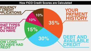Are you worried about your credit score?