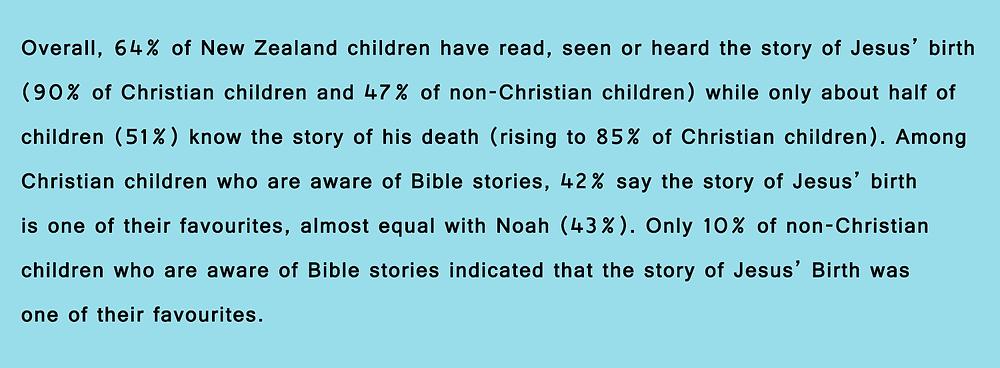 Bible Month 2015 survey