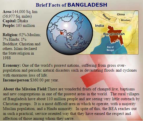 Brief Facts of Bangladesh
