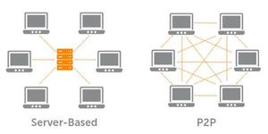 Server Base vs Peer to Peer