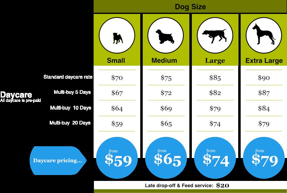 Big dog and small dog Pricing