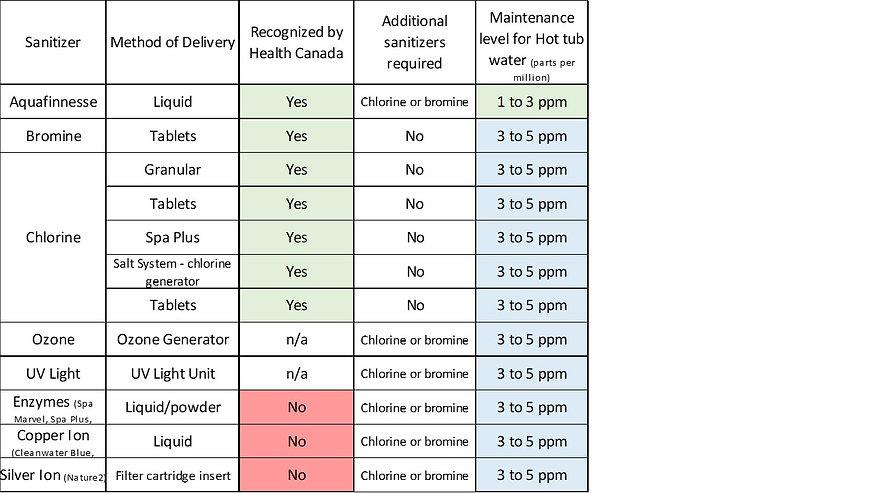 sanitizer options.jpg