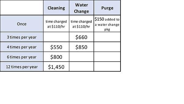 Maintenance prices.jpg