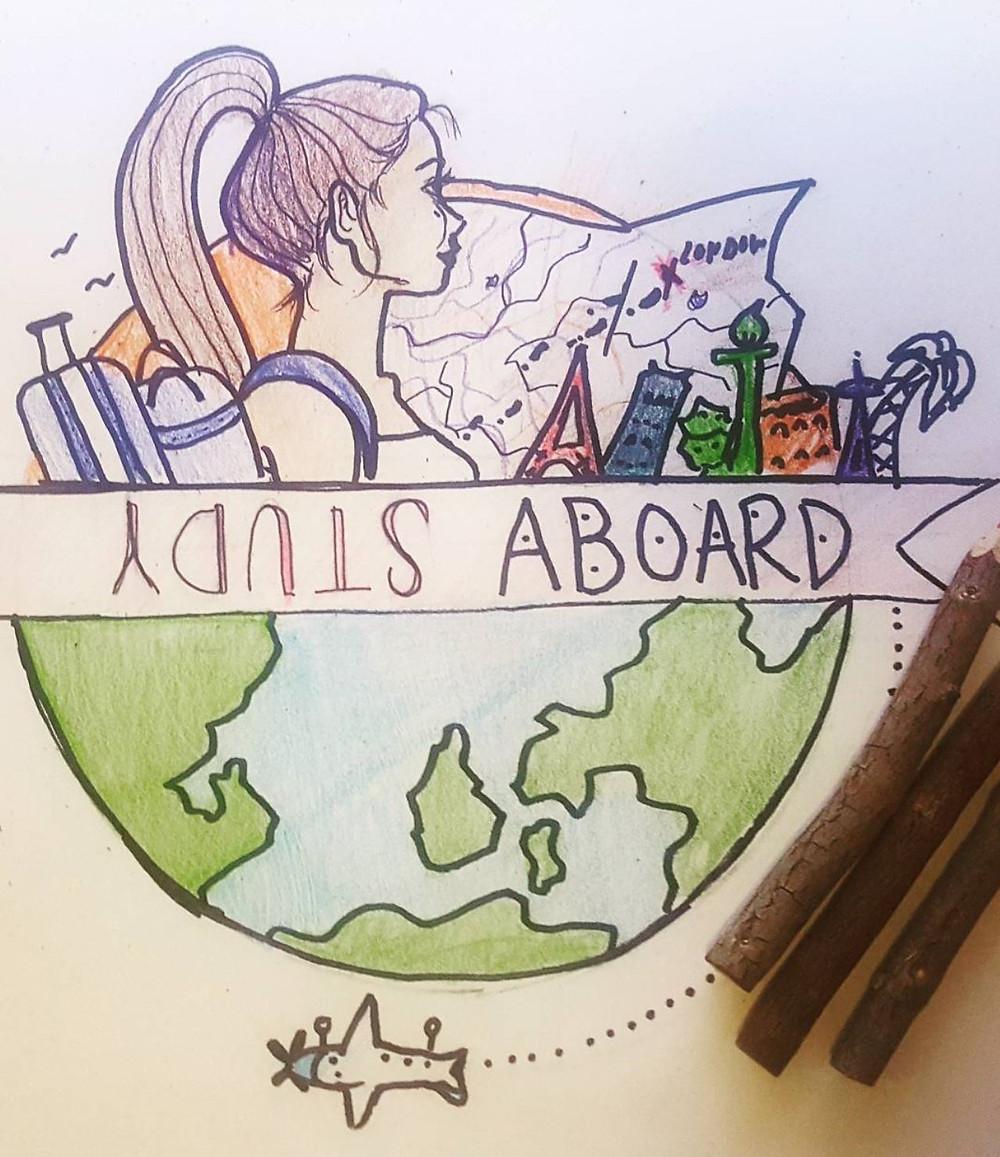 Study Abroad Motivation