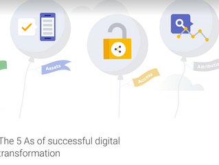 Think with Google - The 5 A's of successful digital transformation