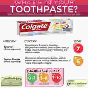 Toothpaste toxic ingredients