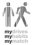Mydrives myhabits mymatch.png
