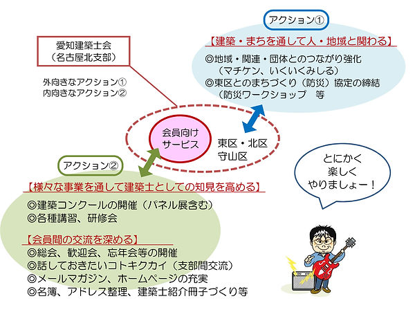 02_令和2年度_名古屋北支部活動方針1.jpg