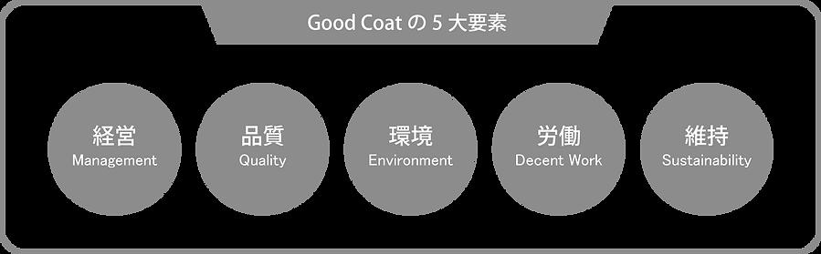 goodcoatの5大要素.png