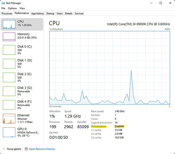 Task Manager window showing the CPU section under the Performance tab with Virtualization and its status highlighted.