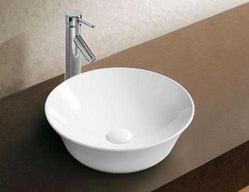 All Basins
