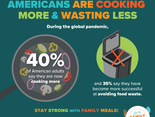 September is National Family Meals Month!