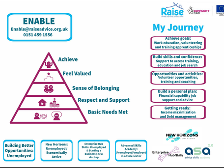 Volunteering opportunity with Raise