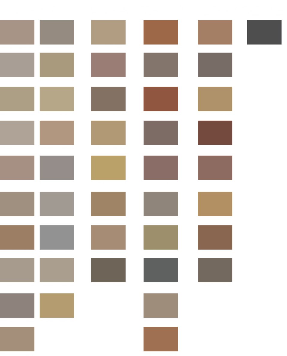Butterfield Color Chart.png