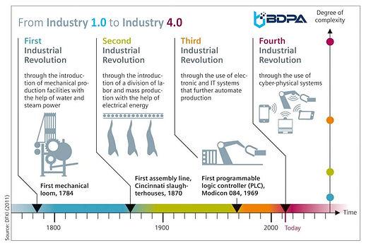industry-40.jpg