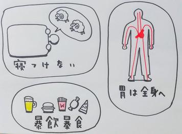 【不眠症と東洋医学①】鍼灸ゆーせん/大阪府八尾市