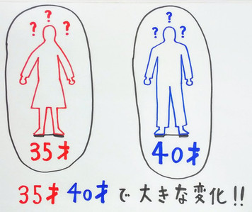 【東洋医学と体質の変化】鍼灸ゆーせん/大阪府八尾市